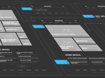 Reporter Redesign | Wireframing interaction low fidelity low-fi experience layout wireframe design ux user experience