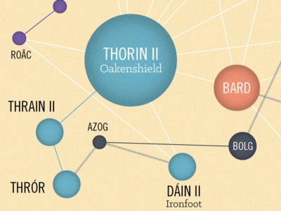 the hobbit character map