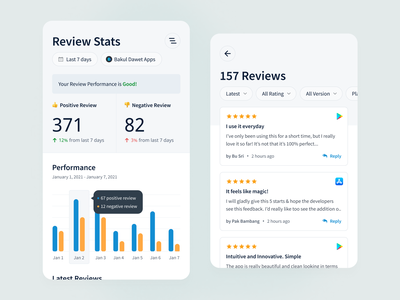 Apps Review Dashboard analytics statistics chart responsive ratting review clean light dashboard web design app ux ui