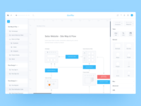 User Flow Web Apps