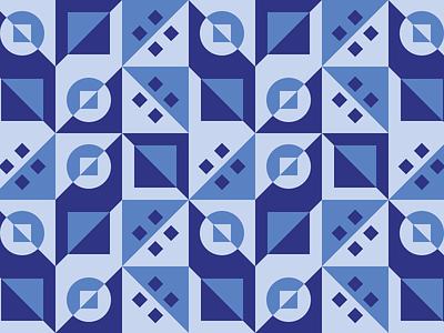 Dysphoria pattern