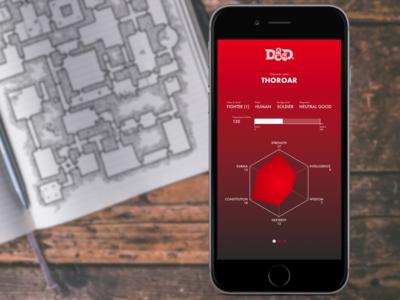 DailyUI 018 - Analytics Chart dragons dungeons dd role playing rpg chart analytics 018 dailyui018 dailyui