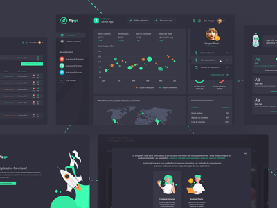 App Management Dashboard - More UI 🚀 typography gradient icon web simple ux ui charts profile dashboard ui dark dark theme illustrations chart card analytics