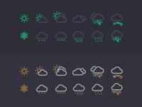 Weather Icons Set 🌦