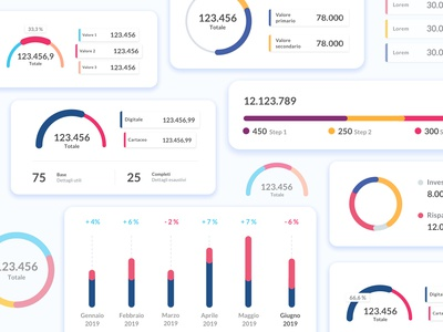 Dashboard Widgets for Banking App
