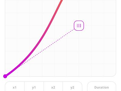 Cuby - A simple cubic bezier app ux ui design sketchapp ios curve bezier cubic mobile app