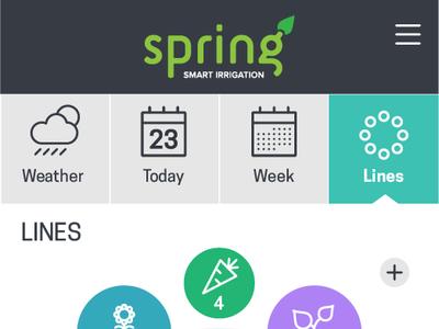 Spring Ui Screens interaction ux ui web app