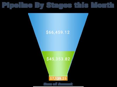 Linksquares Pipeline Graphic