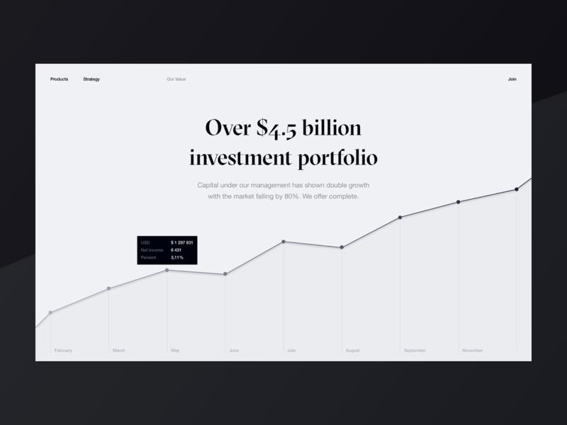 White Castle Capital ui design chart investment invest finance capital white ux design helvetica black typography brand desktop ux ui website design web minimal clean