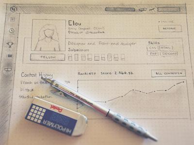 Profile Wireframe Sketch