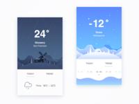 004 Weather