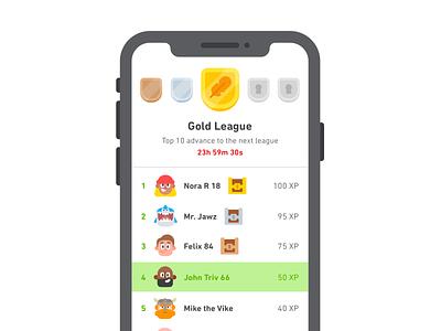 Duolingo Leaderboards avatars chest badges leaderboards