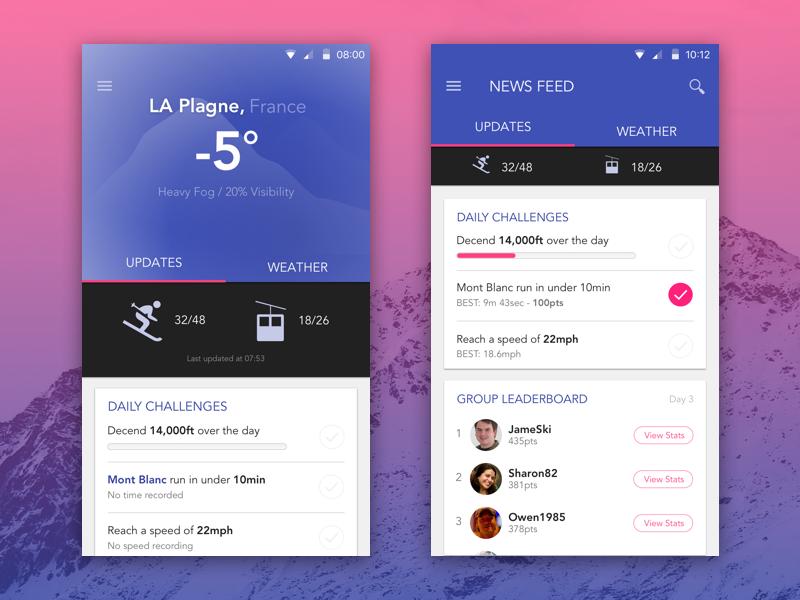 SLOPE - News Feed material design news feed skiing ski app ux design ui design