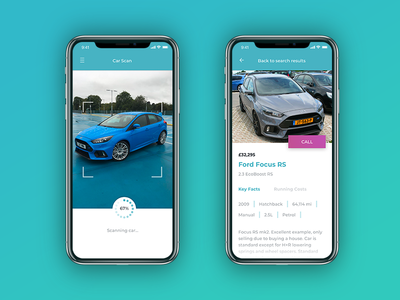 User Flow - Car search by scan