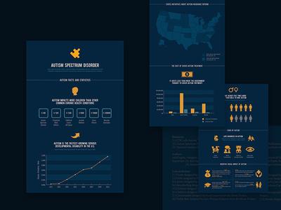 Autism Stats Infographic