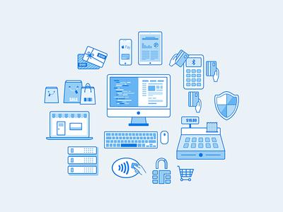 E-Commerce & Business