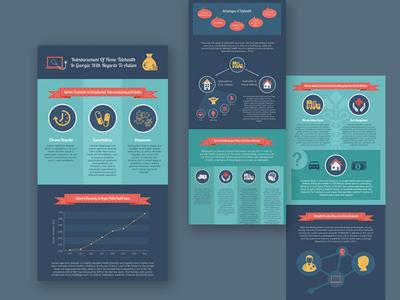Autism Infographic Brochure