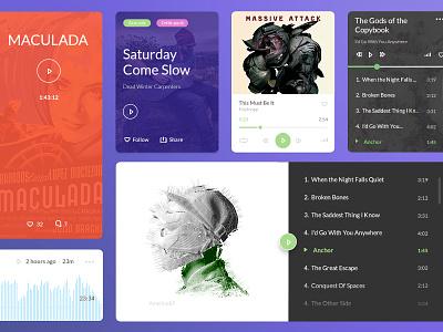 Patagonia UI KIT_media eshop fashion style ecommerce e-commerce light webdesign ui uikit