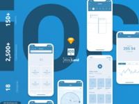 Wireland iOS Wireframe Kit - 144+ App Screens for Sketch