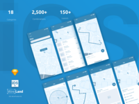 Map Wireframe Layouts for iOS