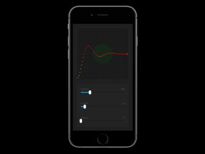 Spring Visualizer framer framerjs slider bounce animate ui tool curve animation visualizer spring