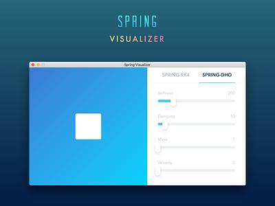 Spring Visualizer for Mac icon visualizer ui tool spring slider framerjs framer curve bounce animation animate