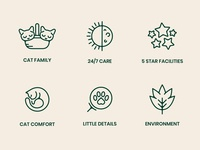 Cat Lodge values icon set