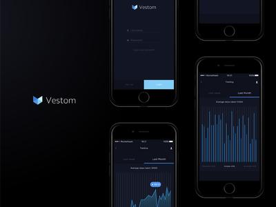 Vestom new project vestom