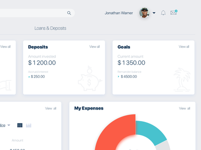 Online banking concept ui design ux solution metryus wealth management app wealth management personal finance mobile app financial dashboard dashboard financial app personal banking