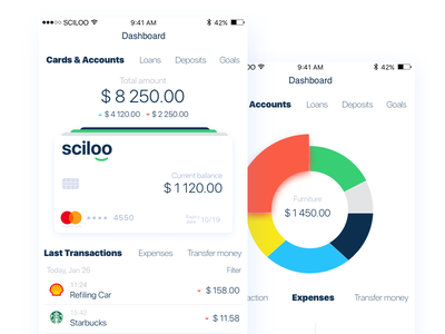 Online banking concept personal banking financial app dashboard financial dashboard mobile app personal finance wealth management wealth management app metryus ux solution ui design