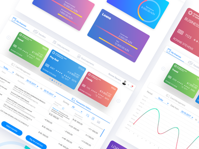 Banking dashboards for International Bank of Azerbaijan customer experience business and finance dashboard ui design ux design drag and drop transactions webapplication wealth management financial dashboard uxui design banking app banking finance business finance app metryus fintech