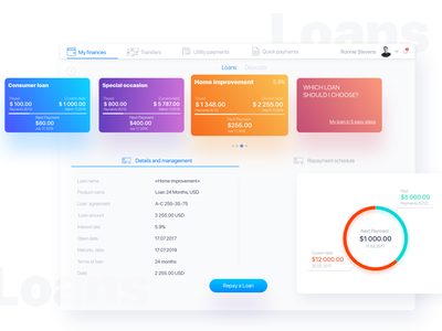 Manage Loans business and finance financial dashboard internet banking web app wealth management web design table chart fintech app dashboard template ux design ui design metryus banking app finance app loan cards manage loans loans fintech