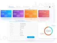 Manage Loans