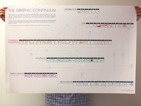 The Graphic Continuum (Holding Poster)