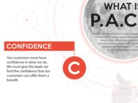 P.A.C.K Poster Close-up