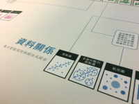 Graphic Continuum Poster in Chinese (closeup)