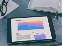 Marimekko Chart Reference Page on Tablet