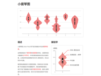Chinese Violin Plot Reference Page