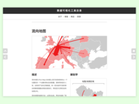 Chinese Flow Map Reference Page
