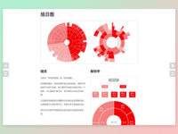 Chinese Sunburst Diagram Reference Page