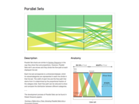Parallel Sets Reference Page