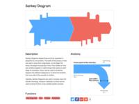 Sankey Diagram Reference Page