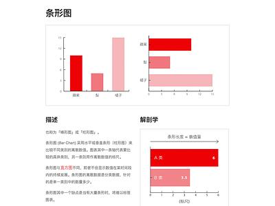 Chinese Bar Chart Reference Page infographic graph web design ui website chart data visualization dataviz data chinese china