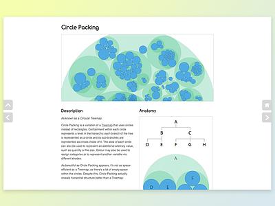 Circle Pack (Circular Treemap) Reference Page web design webdesign website ui design ui graph chart infographic data visualization dataviz data