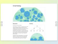 Circle Pack (Circular Treemap) Reference Page