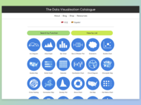 The Data Visualisation Catalogue Frontpage