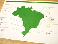 Institute Links with Brazil Diagram/Map 1
