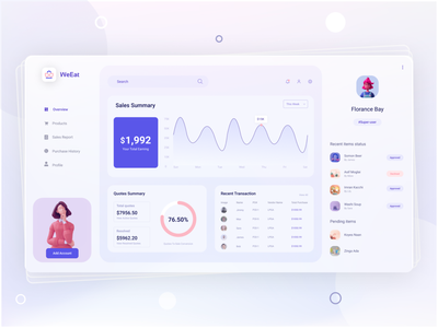 WeEat Dashboard trending design restaurants auto search inventory management software ux design charts 3d mash gradients approved transaction history sales dashboard
