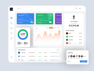 Wallet Dashboard clay grpah piechart chart credit card card payment app dashboard app figma finances wallet