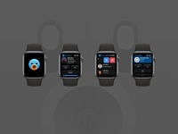 Tweetbot for iwatch (mind)